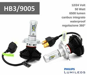 kit led canbus 11